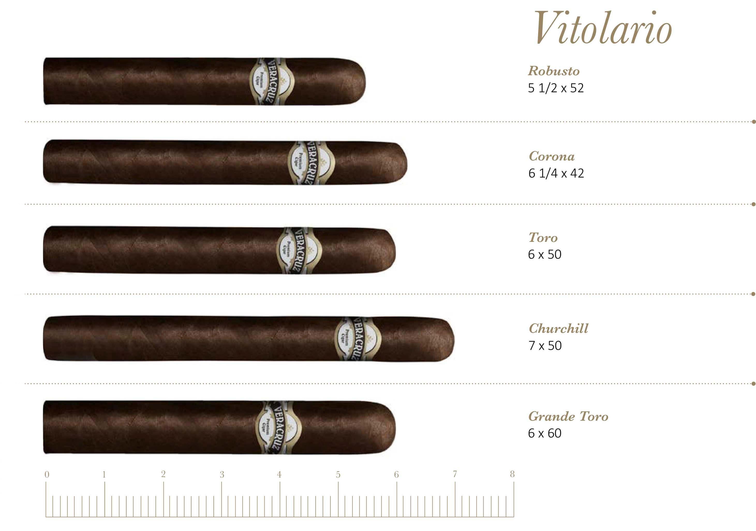 Vitolario Veracruz Premium